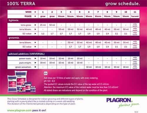 Plagron grow schedule Terra