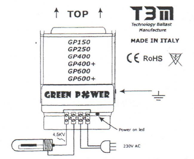 tbm easy kit instruction manual and set up CFL Bulb Diagram Easy at webbmarketing.co